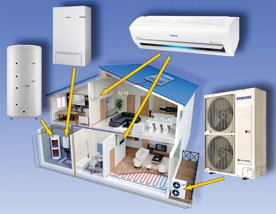 tratnjek sistem ogrevanje hlajenje